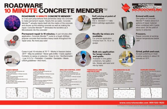 Roadware 10 Minute Concrete Mender Display