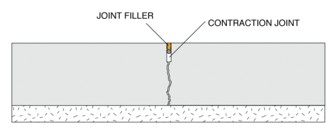 control-joint-filler-original
