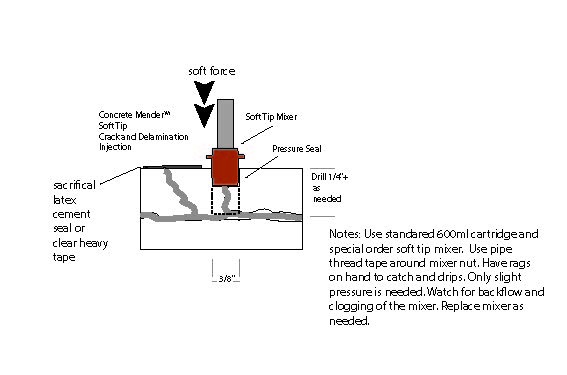 Roadware Crack Injection with Concrete Mender and soft tip application mixer.