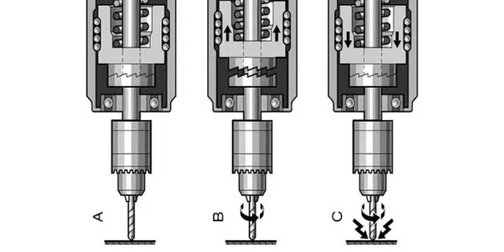 The hammering mechanism of a simple hammer drill.