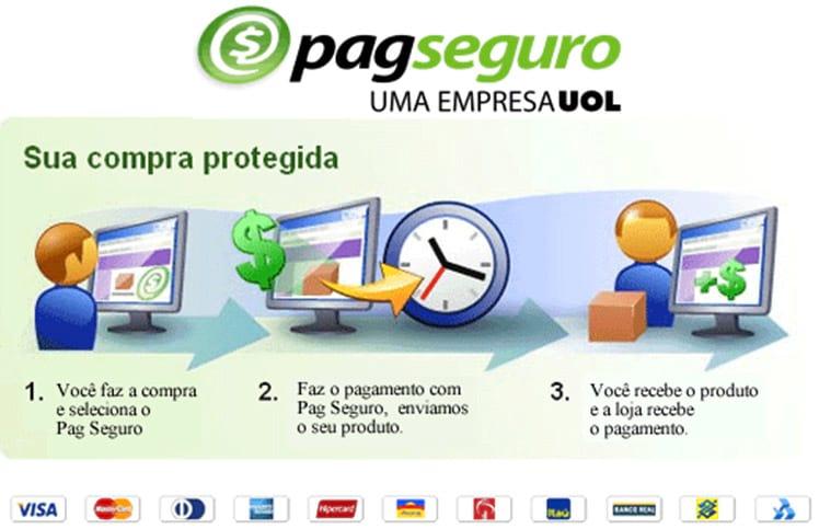 Curso Concurso Petrobras Técnico Administração Controle Jr.