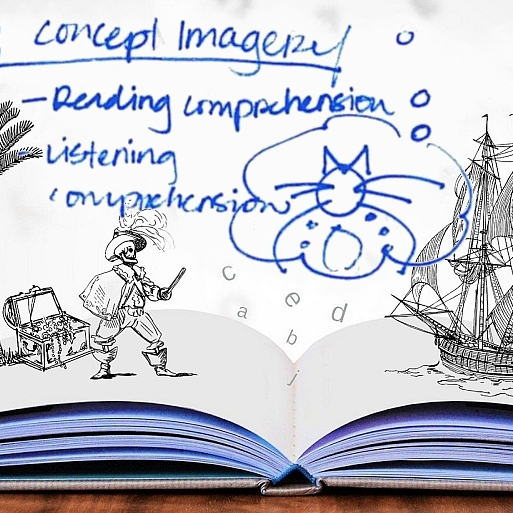 Concept imagery illustration over Open book on wood table with drawings of pirate and ship and letters rising out of it.