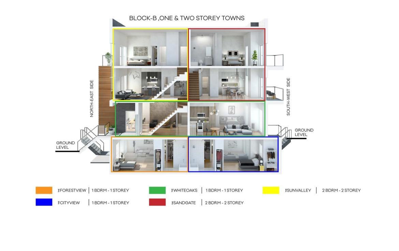 The Clarkson Urban Towns Suite Interior Diagram