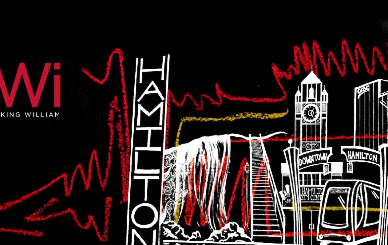 KiWi Condos Banner