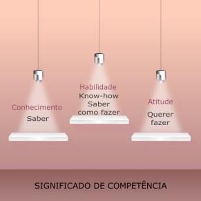Capacitação: planos inovadores e estratégicos de capacitação