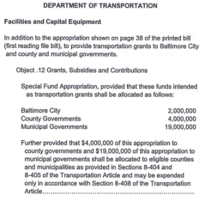 2015-transp-grants