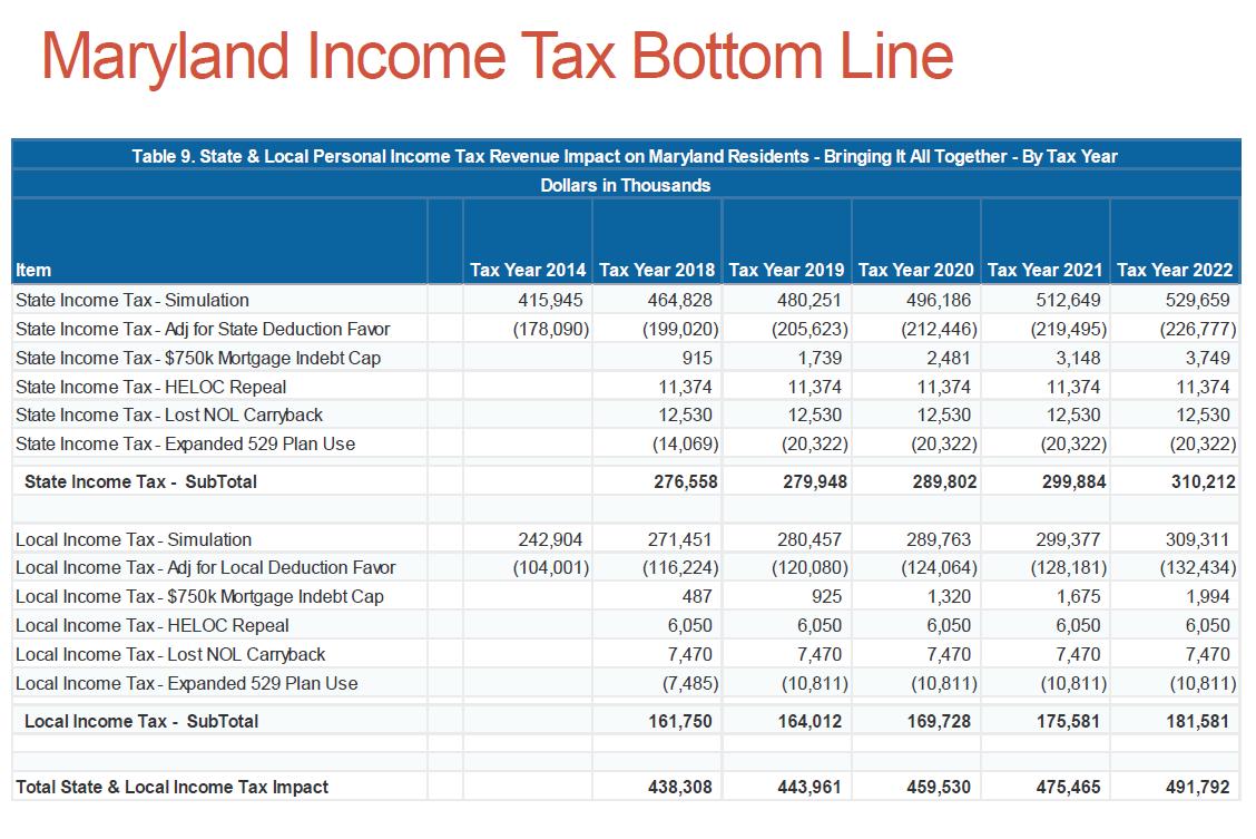 income tax chart