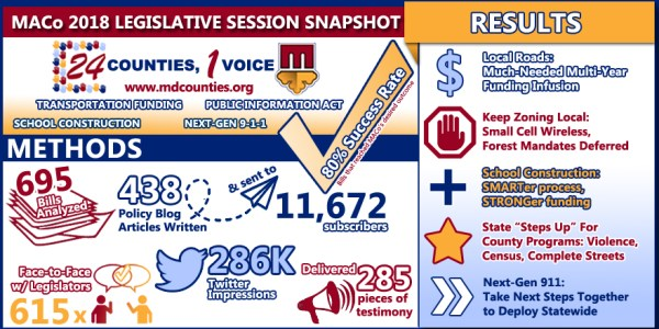 2018 Legislative Results Infographic