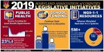 MACo to Ways and Means Committee: Prioritize Schools, Local Health Departments, NextGen 9-1-1