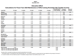 "Thwap! 12 Counties Brace for Funding ""Escalator"""