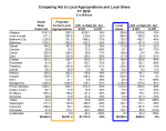 Kirwan Funding Work Group Releases Preliminary County-by-County Numbers