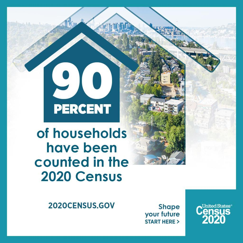 As Deadline Approaches, Census Bureau Says It Has Counted 94% of Maryland Households