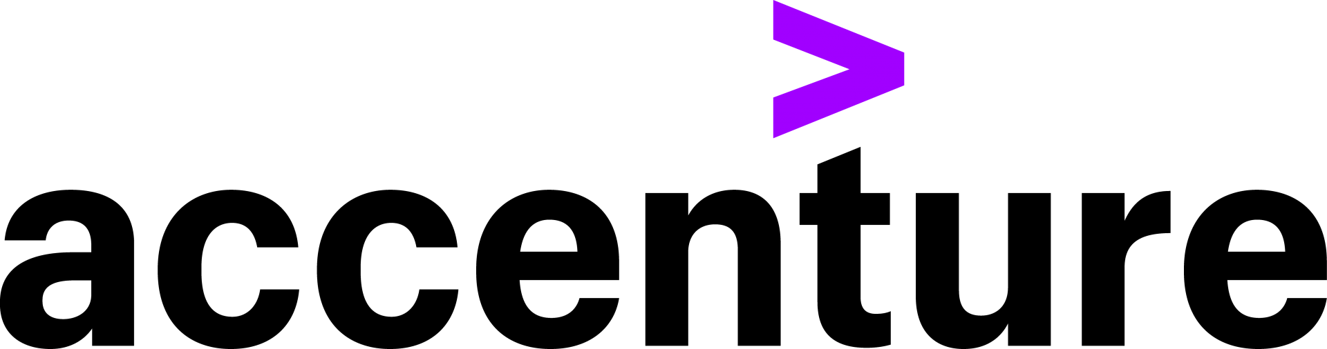 MACo Welcomes Accenture as New Corporate Partner!