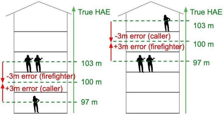 HAE-caller-vs-responder-768x395.jpg