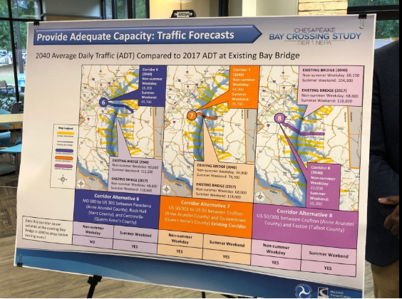 First Substantive Look at Future Bay Bridge Plans