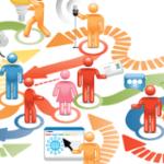 Nueva publicación sobre Entornos Personales de Aprendizaje