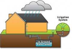 Irrigation Diagram