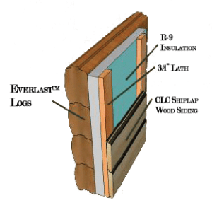 log cabin energy code - Log Wall Insulation Package