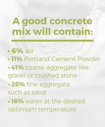 a good log cabin foundation concrete mix will contain the following