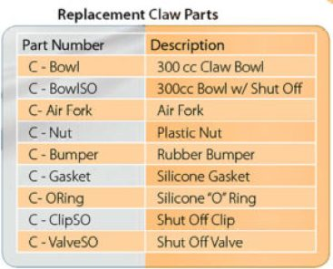 Replacement Claw Parts