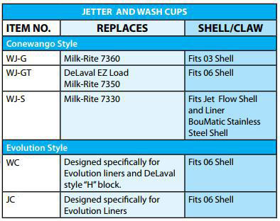 Jetter Cups