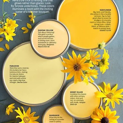 Color Crush:  Decorating With Yellow