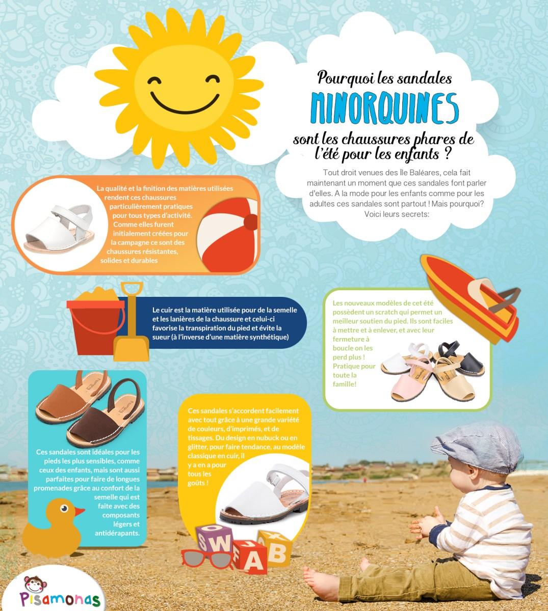 Infografia- minorquines verano - Pisamonas-FR _actualizado