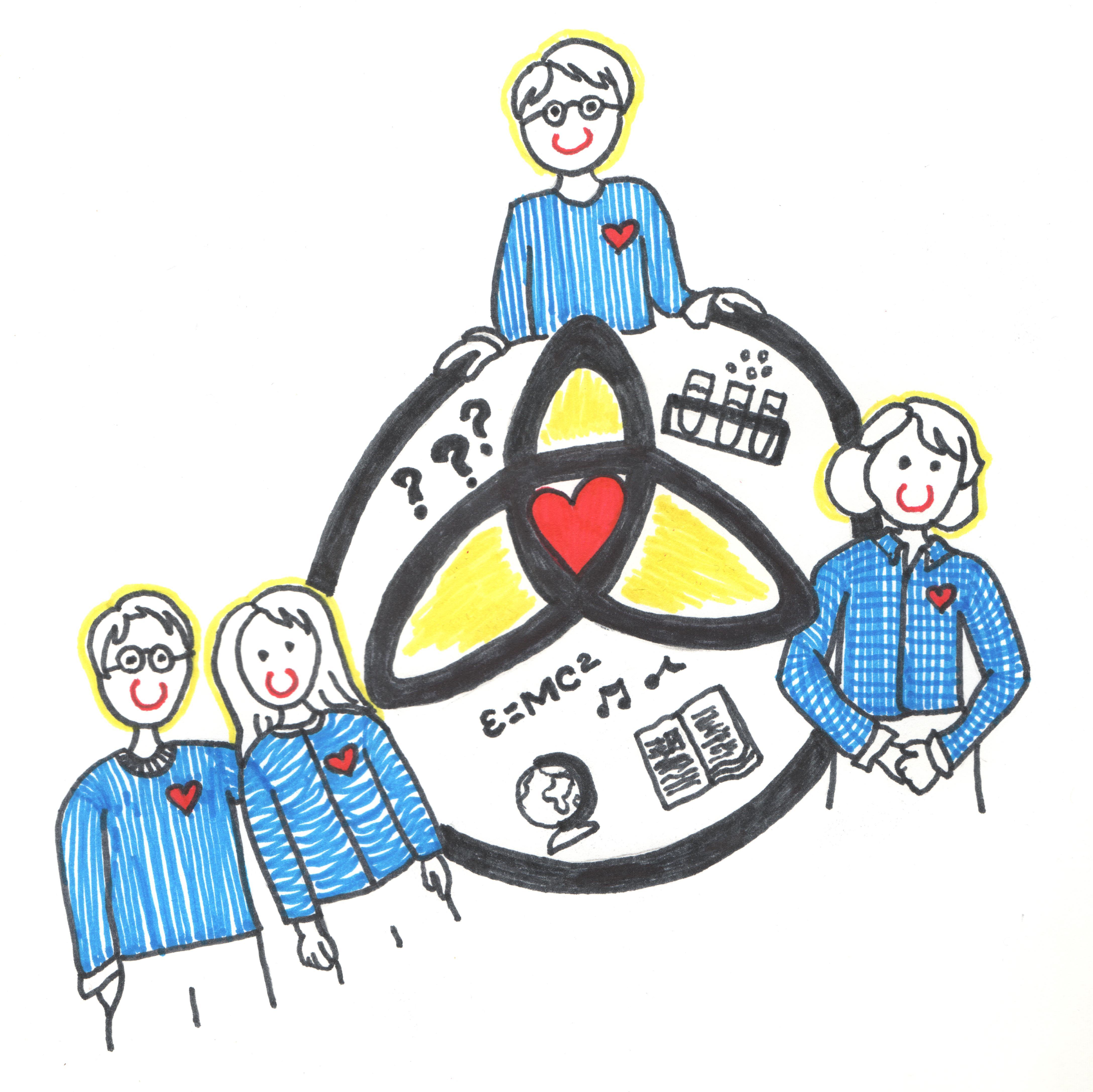 Family School Partnerships Confident Parents Confident Kids