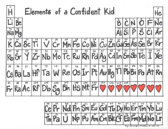 Elements of a Confident Kids by Jennifer Miller