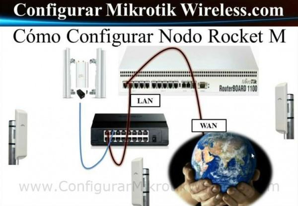 Modulo-1-Como-configurar-Mikrotik-Wireless-2