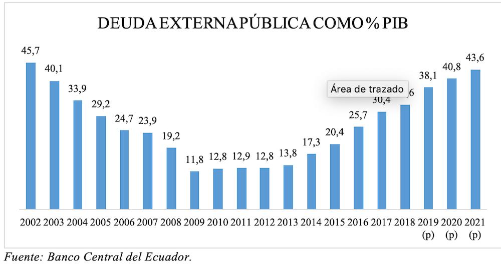 Calendario Fmi 2020.De Eufemismos Deuda Externa Y Fmi Como Es La Situacion Y