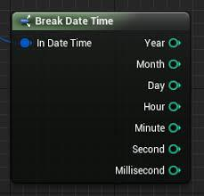 ECMA Script6(JavaScript)でDate.now()、new Date()をモックする