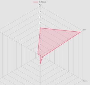 VSCode + CordovaのエミュレータでChart.js使ってレーダーチャート表示しようとしたらエミュレータ上は表示されない