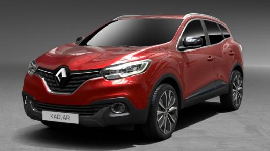 Renault Kadjar: Tutti i Modelli a Confronto