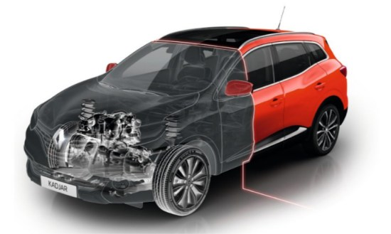 motori Nuova Renault Kadjar