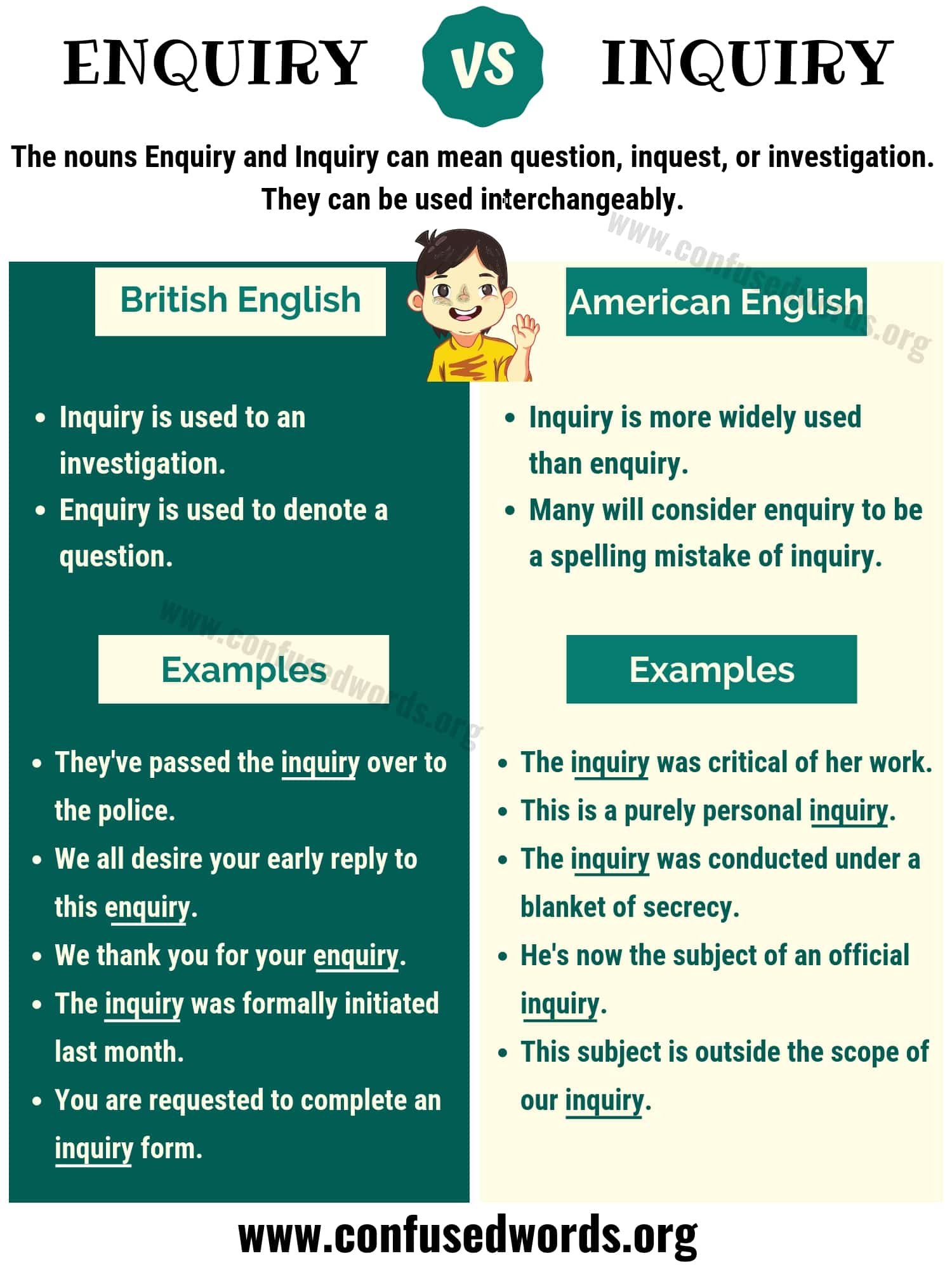 Enquiry Vs Inquiry How To Use Inquiry Vs Enquiry In
