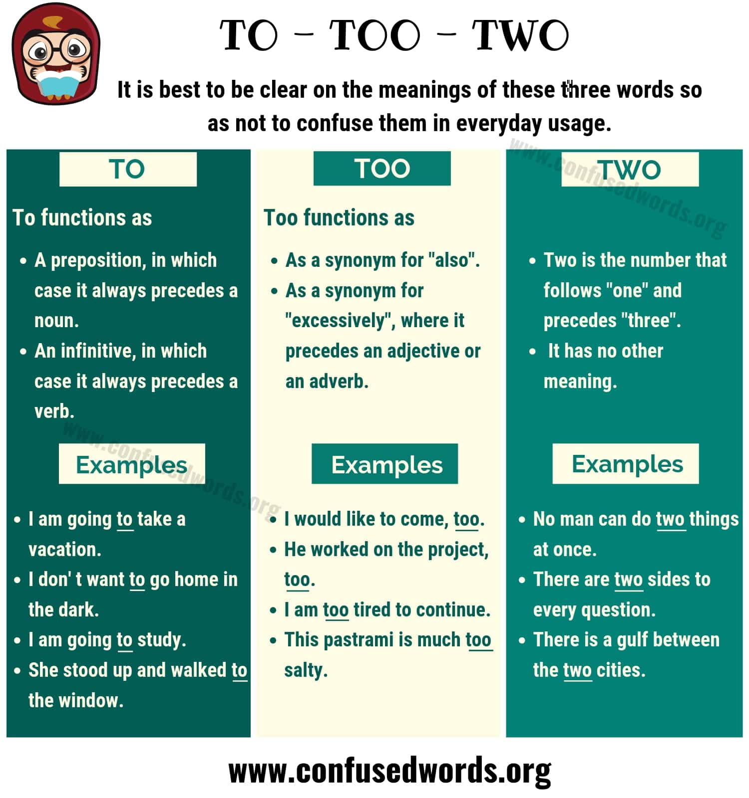 To Too Two How To Use To Vs Too Vs Two In English