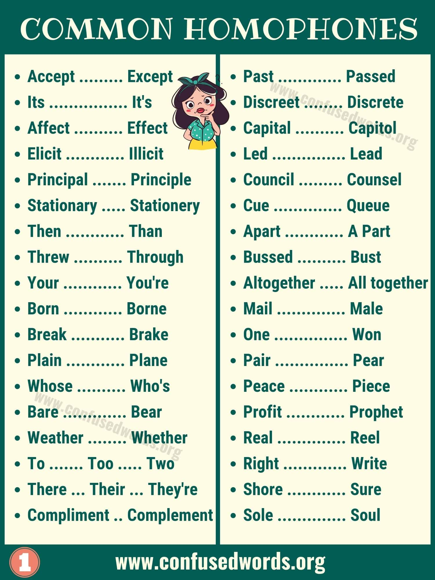 Homophones Big List Of Homophones With Examples