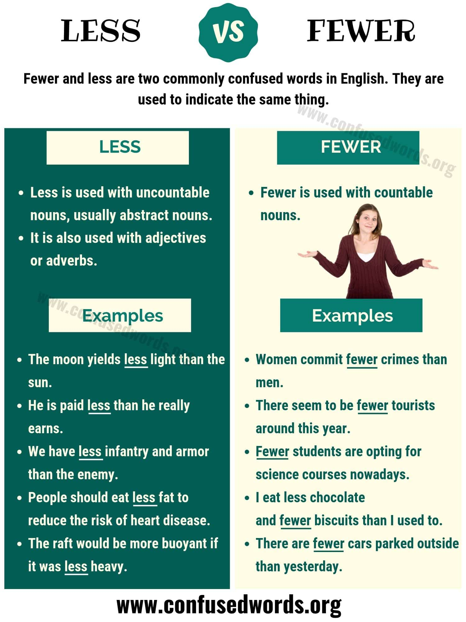 Less Vs Fewer How To Use Fewer Vs Less In English