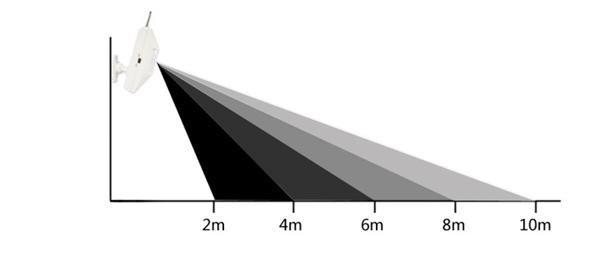 Cảm biến chuyển động không dây PIR Kerui PIRDT-433Mhz