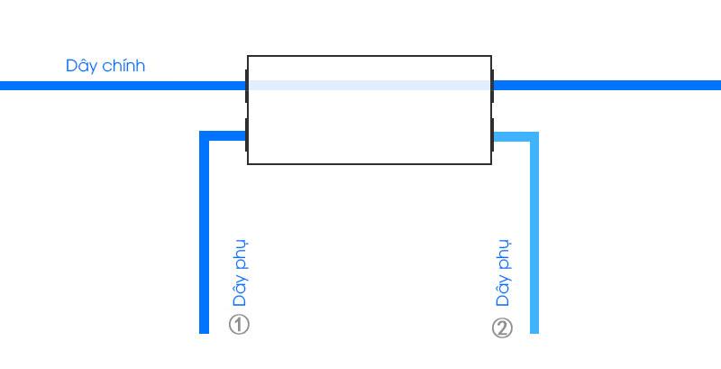 Cầu nối dây điện 2.5-16mm2 T1316
