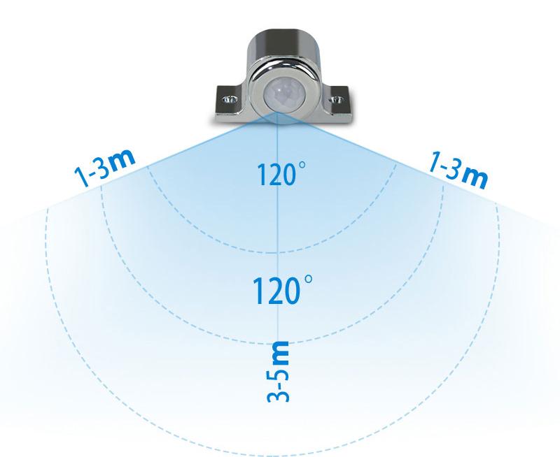 Công tắc cảm biến chuyển động hồng ngoại 12V HT-WS23