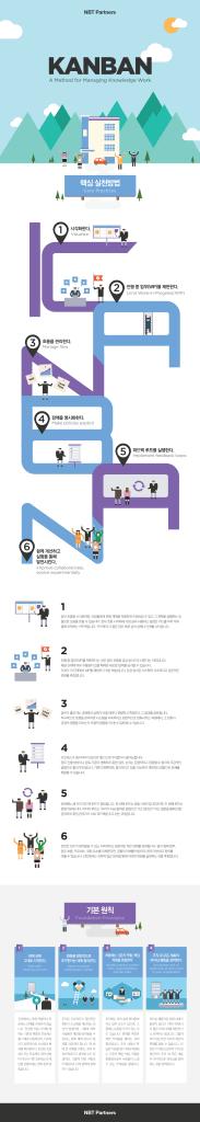 kanban_infographic_full