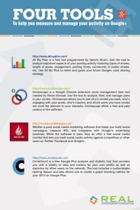 Four Google Plus Analysis Tools