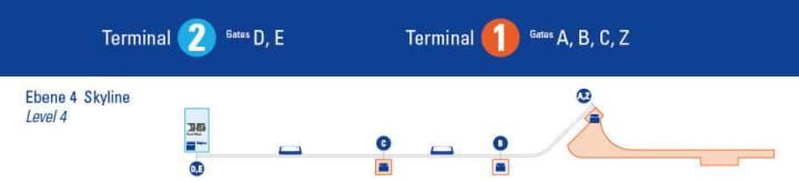 Esquema dos terminais do Aeroporto de Frankfurt.