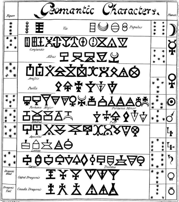 Geomancy Reading, Geomantic Talismans, Glyphs, Elemental Earth, at Conjure Work, sorcery services and supplies