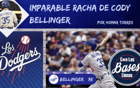Cody Bellinger home run streak
