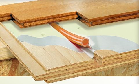 Best Types Of Radiant Floor Heating