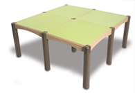 4 Panel Activity Table