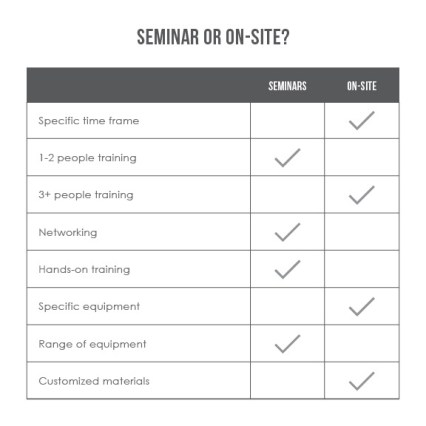 Seminar_Blog_Graphic_1